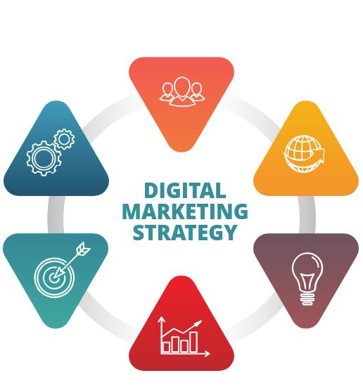 Chandigarh Digital Marketing Company