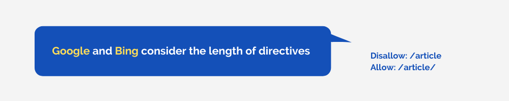 Length of Directive for Robots.txt